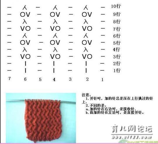 毛线编织针法再不收藏就失传了